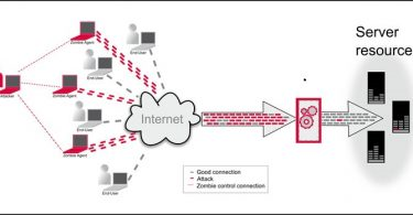 Protect-apache-from-ddos-attack
