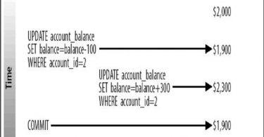 mysql-transactions