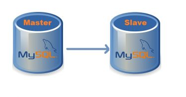mysql-master-slave-replication