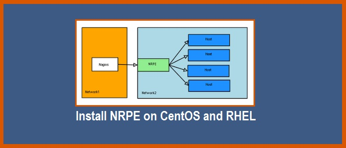How to Install NRPE on CentOS and RHEL Systems - LookLinux